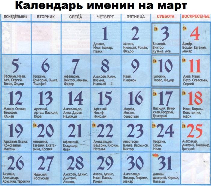 Именины марты по церковному календарю 2018