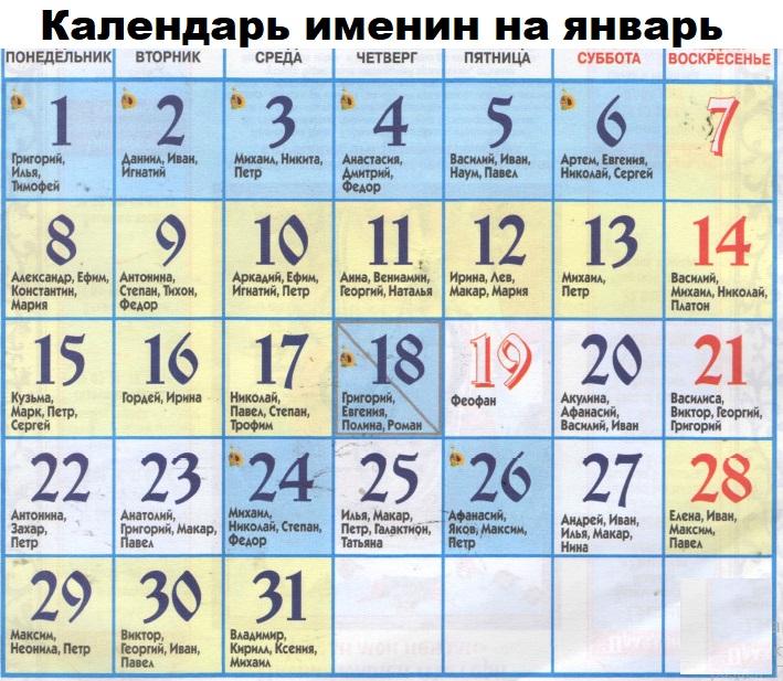 Когда именины у семёна по церковному календарю