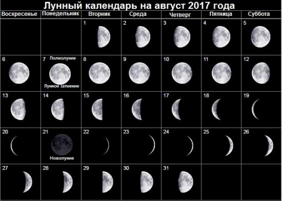 Лунный календарь на август 2017 года. Благоприятные и неблагоприятные дни в августе 2017 года.