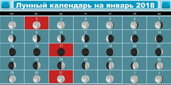 Лунный календарь на январь 2018: полнолуние и новолуние, благоприятные дни